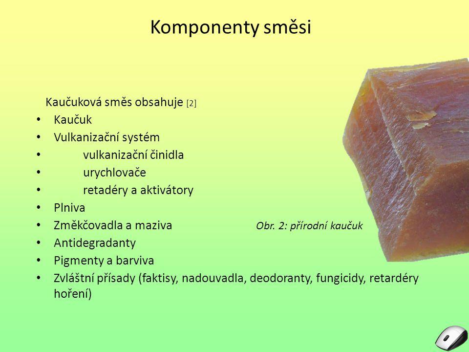 Komponenty směsi Kaučuková směs obsahuje [2] Kaučuk